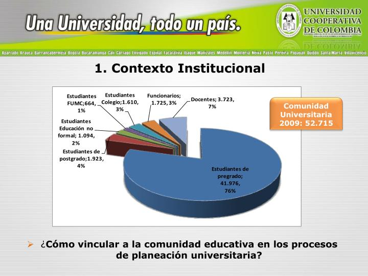 1. Contexto Institucional