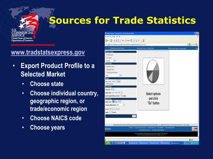 Sources for Trade Statistics