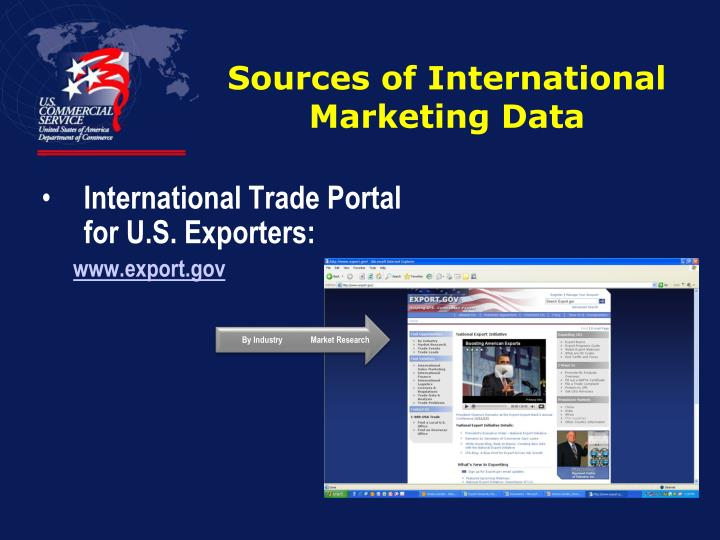Sources of International Marketing Data