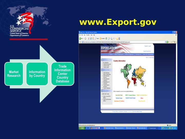 www.Export.gov