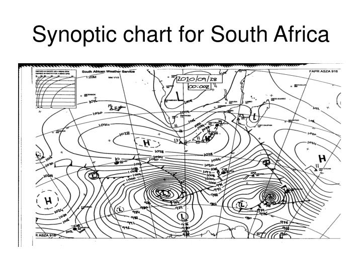Synoptic chart for South Africa