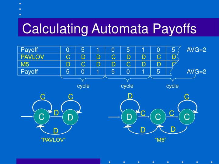 Calculating Automata Payoffs