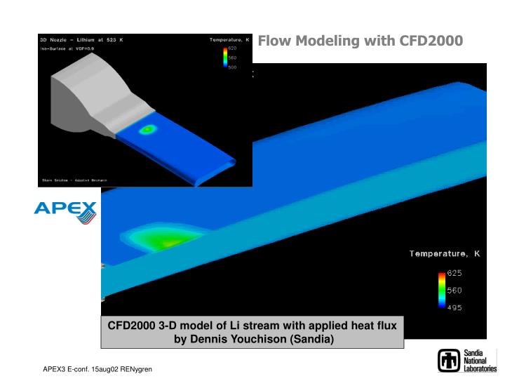 Flow Modeling with CFD2000