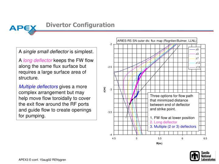 Divertor Configuration