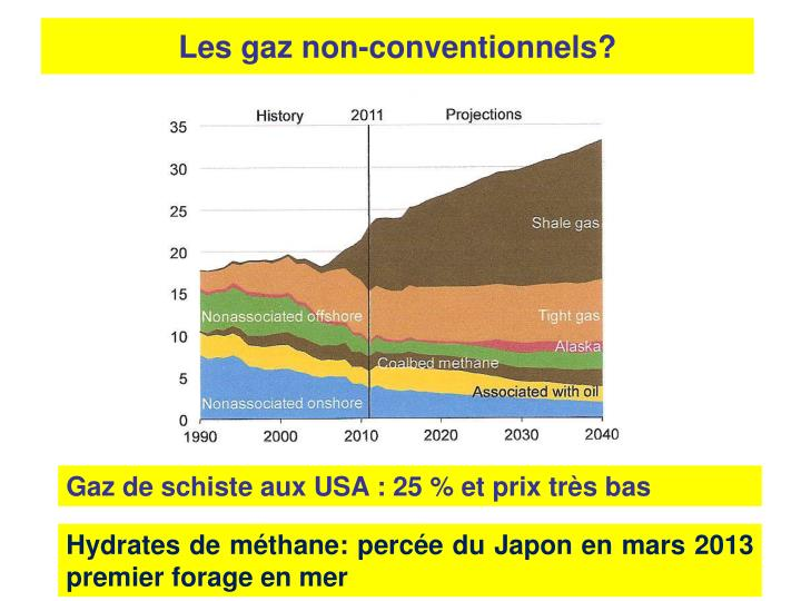 Les gaz non-conventionnels?