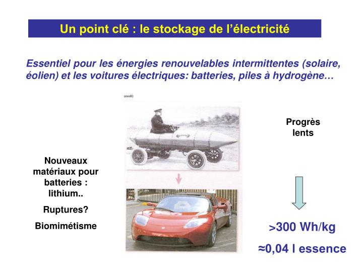 Un point clé : le stockage de l'électricité