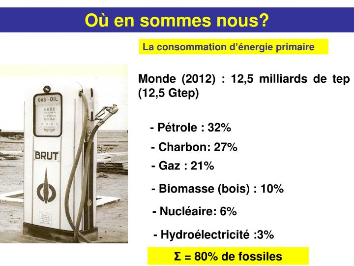 Monde (2012) : 12,5 milliards de tep (12,5 Gtep)