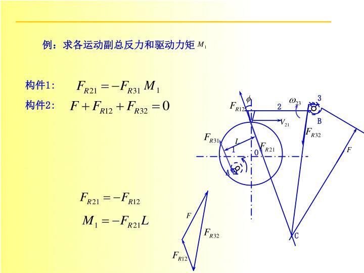 例:求各运动副总反力和驱动力矩