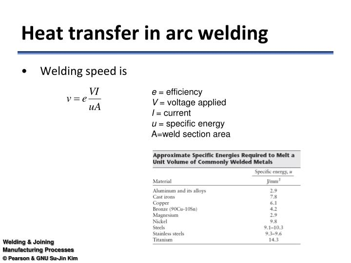 Heat transfer in arc welding