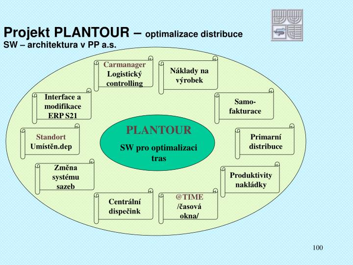 Projekt PLANTOUR –