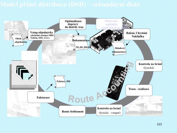 Model přímé distribuce (DSD) – sekundární distr.