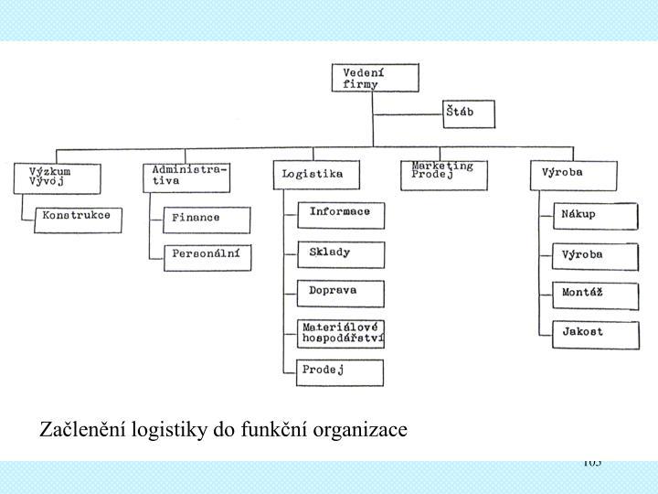 Začlenění logistiky do funkční organizace