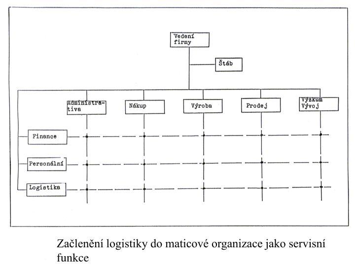 Začlenění logistiky do maticové organizace jako servisní funkce