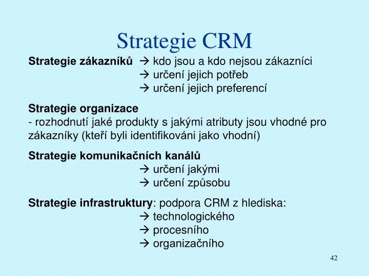 Strategie CRM