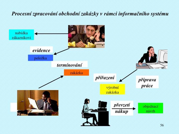 Procesní zpracování obchodní zakázky vrámci informačního systému