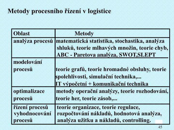 Metody procesního řízení v logistice