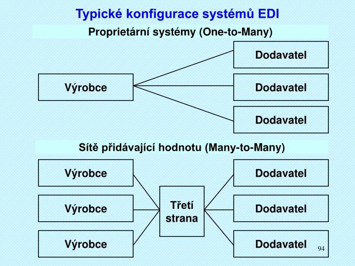 Typické konfigurace systémů EDI