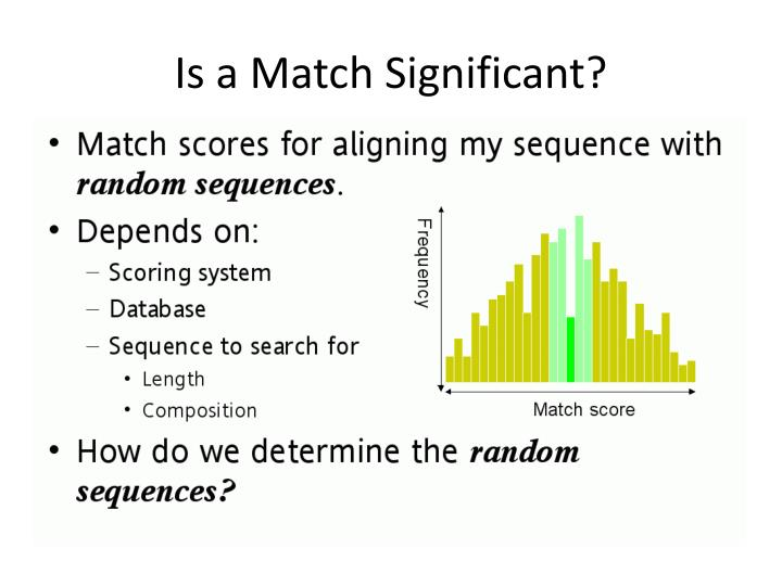 Is a Match Significant?