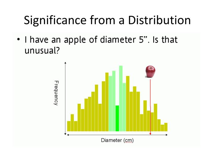 Significance from a Distribution