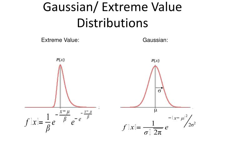 Gaussian/ Extreme Value Distributions