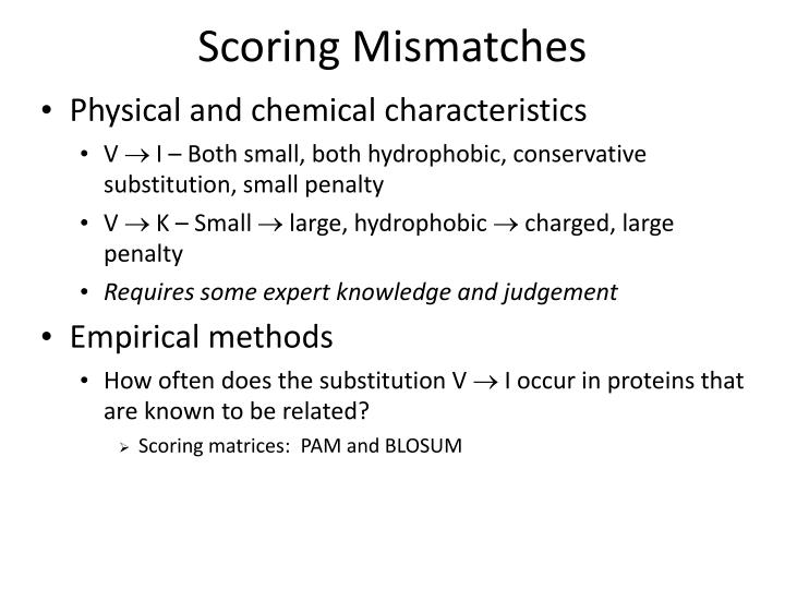 Scoring Mismatches