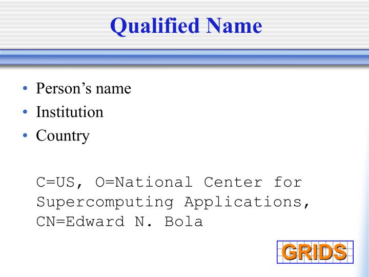 Qualified Name