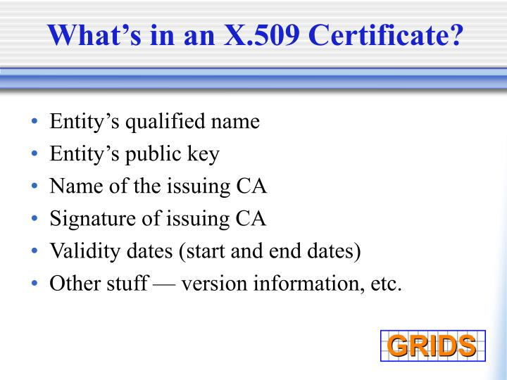 What's in an X.509 Certificate?