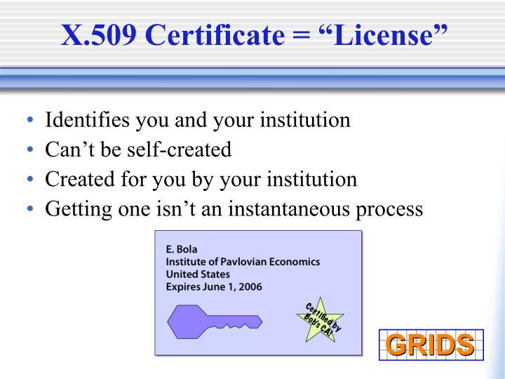 "X.509 Certificate = ""License"""