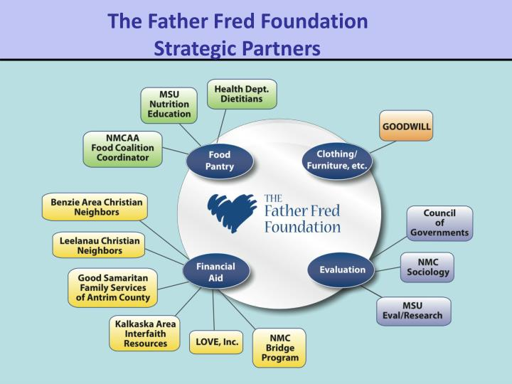 The Father Fred Foundation