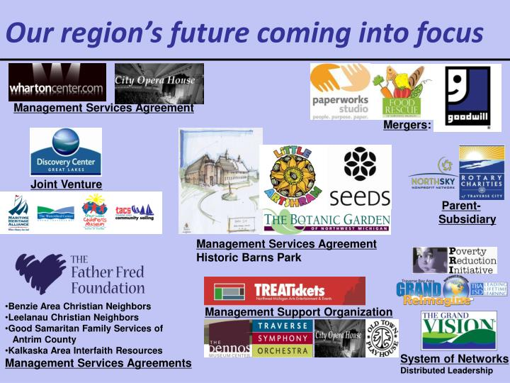 Our region's future coming into focus