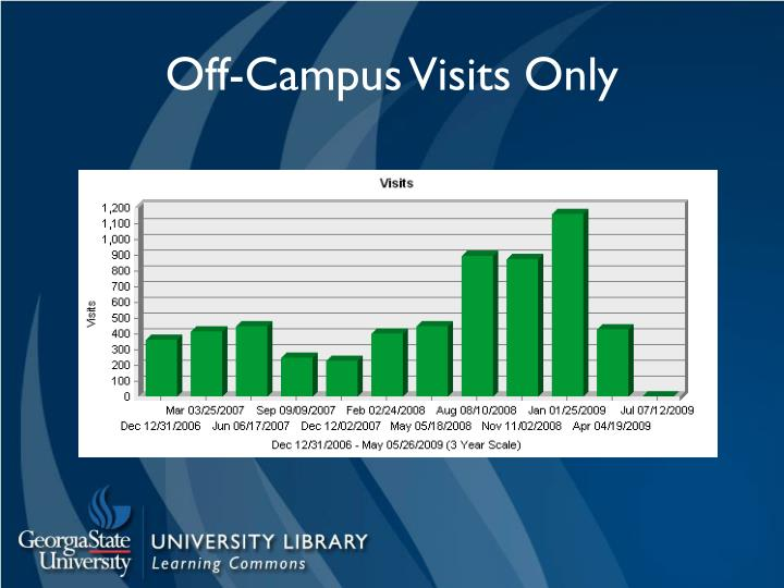 Off-Campus Visits Only