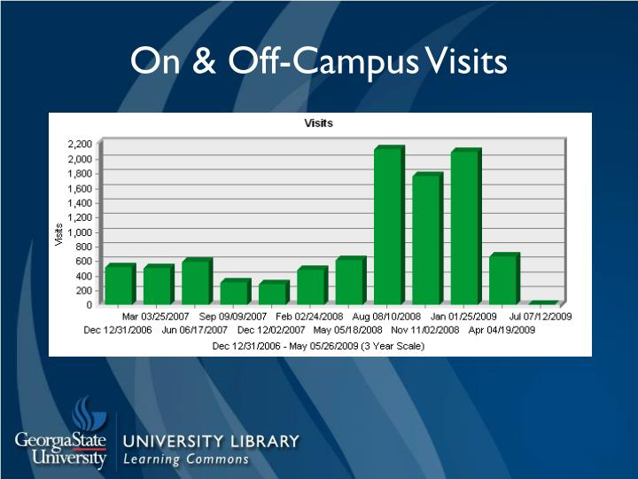On & Off-Campus Visits