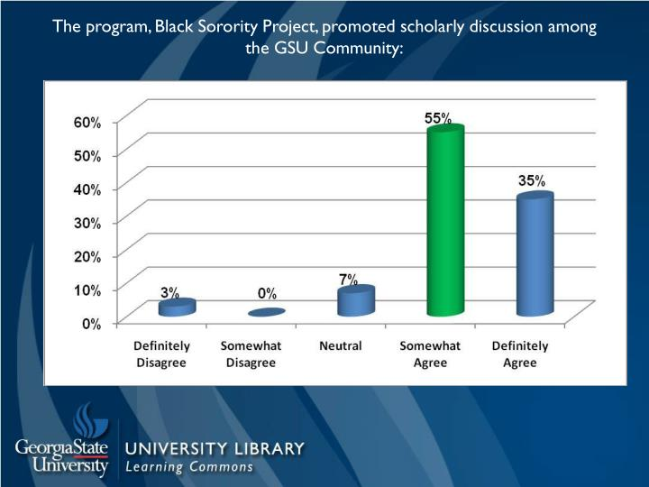 The program, Black Sorority Project, promoted scholarly discussion among the GSU Community: