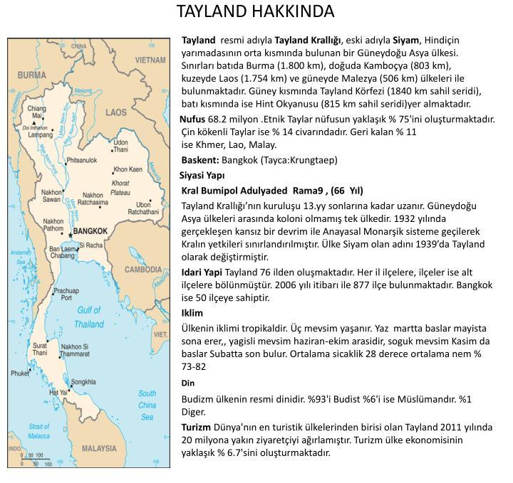 TAYLAND HAKKINDA