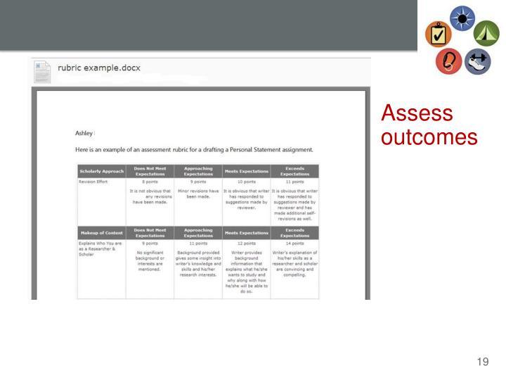 Assess outcomes