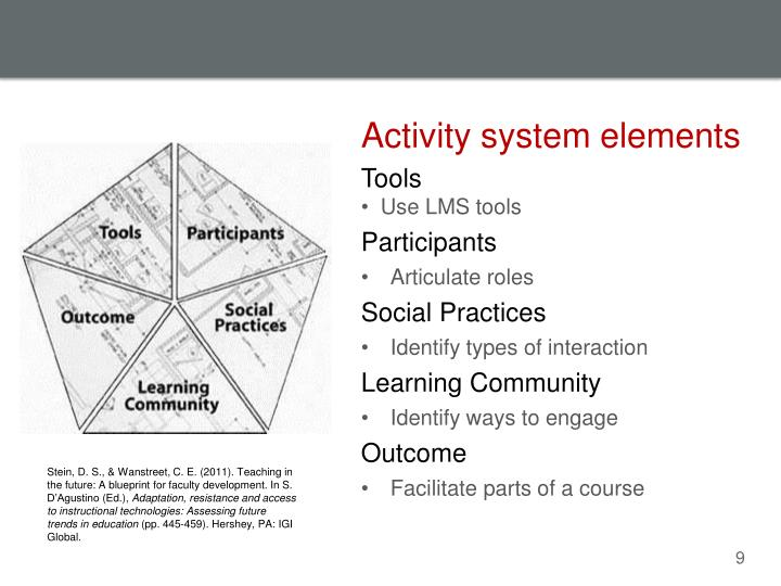 Activity system elements