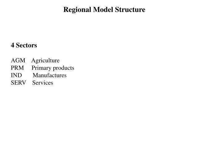 4 secteurs