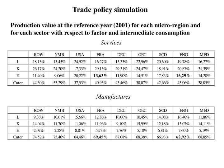 Trade policy simulation