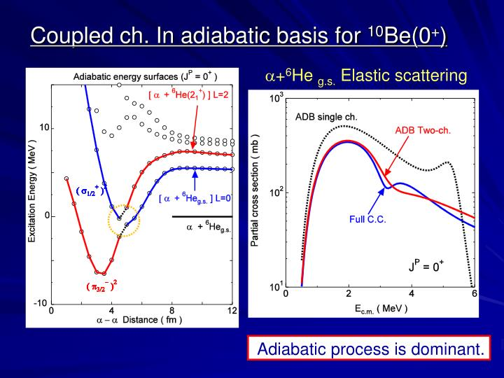 Coupled ch. In adiabatic basis for