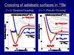 crossing of adiabatic surfaces in 10 be
