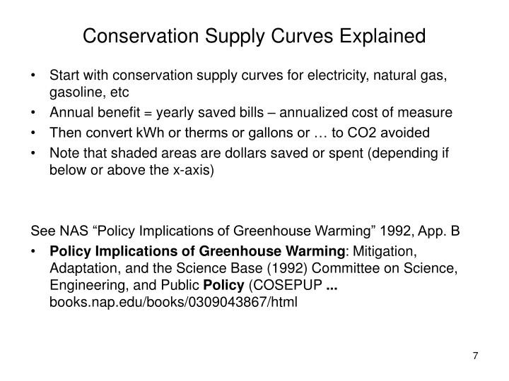 Conservation Supply Curves Explained