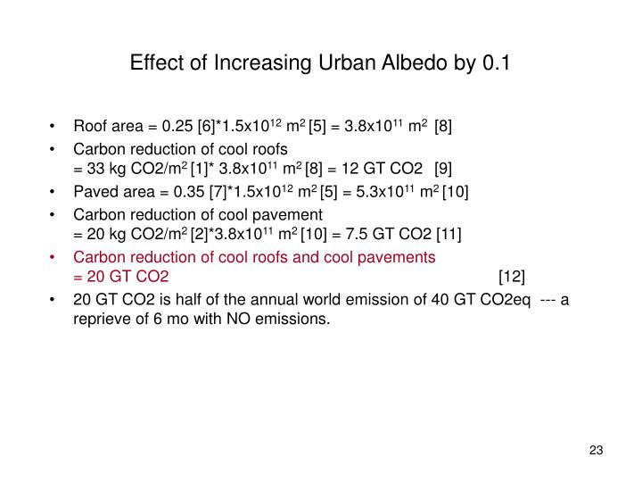 Effect of Increasing Urban Albedo by 0.1