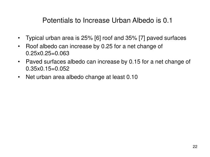 Potentials to Increase Urban Albedo is 0.1