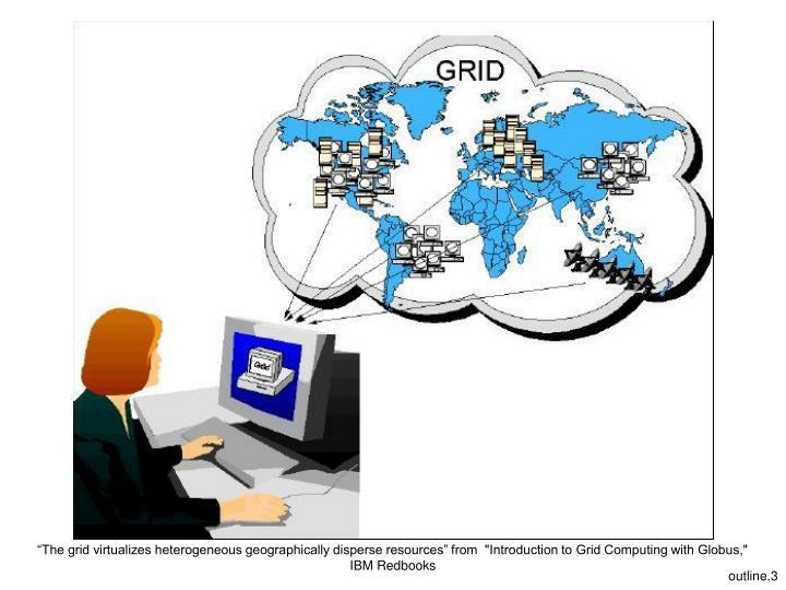 """The grid virtualizes heterogeneous geographically disperse resources"""
