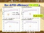 rec pid efficiency1