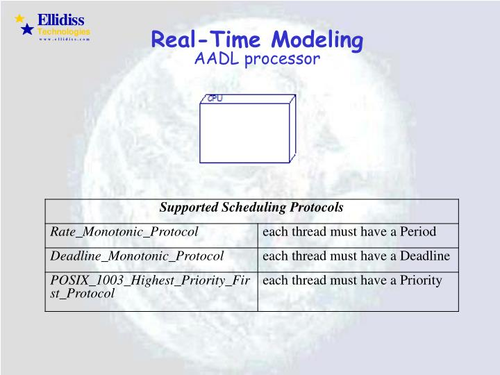 Real-Time Modeling