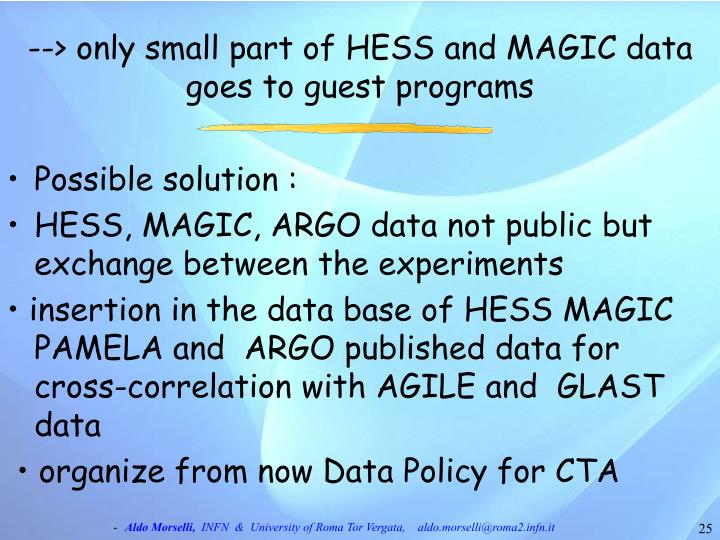 --> only small part of HESS and MAGIC data goes to guest programs