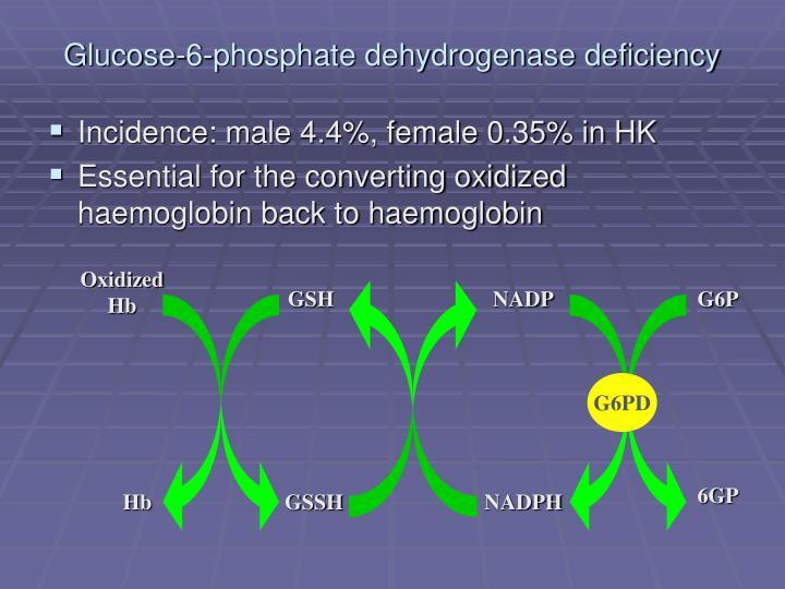 Glucose-6-phosphate dehydrogenase deficiency