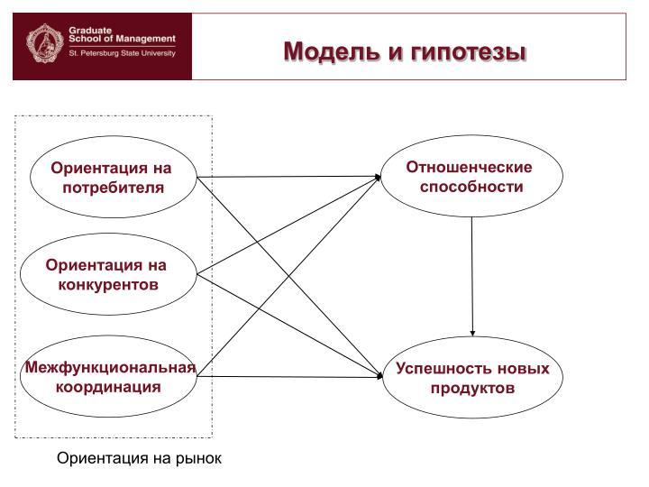 Модель и гипотезы