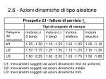 2 6 azioni dinamiche di tipo aleatorio